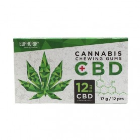 Guma do żucia Cannabis z CBD